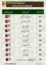 Ghunyat Al Talibeen Book In Urdu